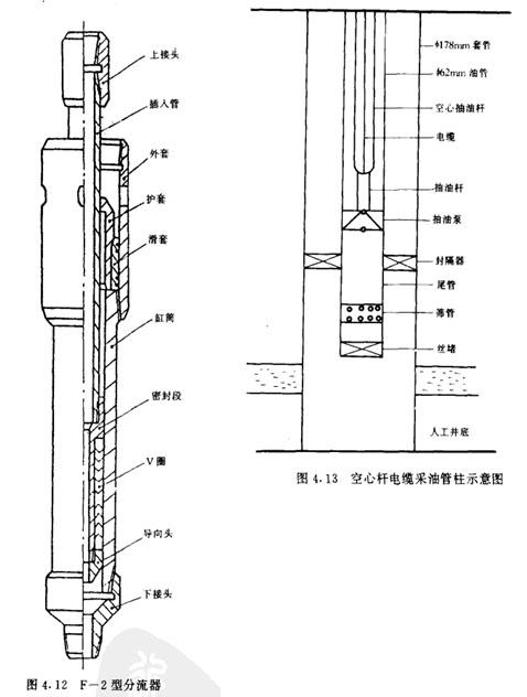 井下电伴热采油工艺技术介绍