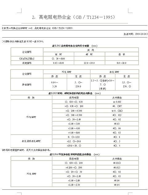 高电阻电热合金(GB/T1234-1995)