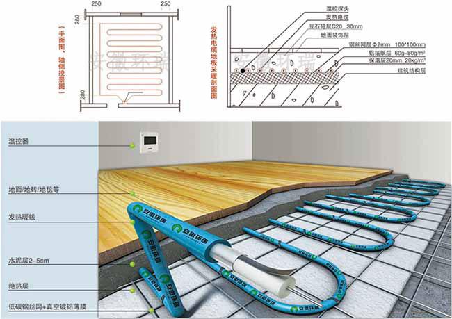 发热电缆电地暖系统安装必备知识